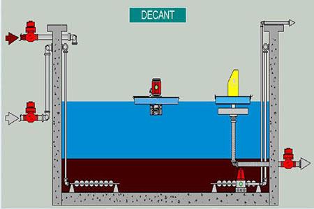 Quá-trình-chắt-nước-SBR