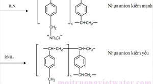 Trao đổi ion
